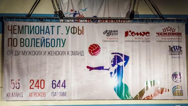 Команда «БГК» заняла первое место в чемпионате Уфы по волейболу